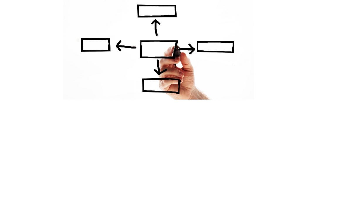 Organisation personnelle et familiale